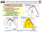 gev excess optimized reaccleration model