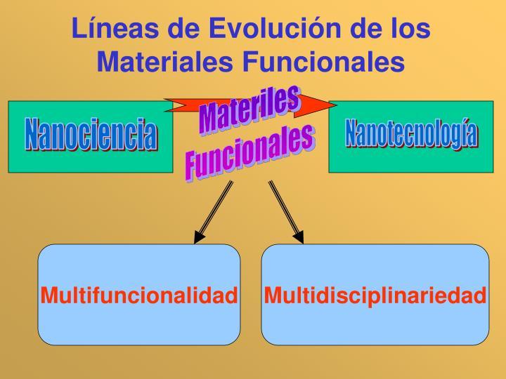 Líneas de Evolución de los Materiales Funcionales