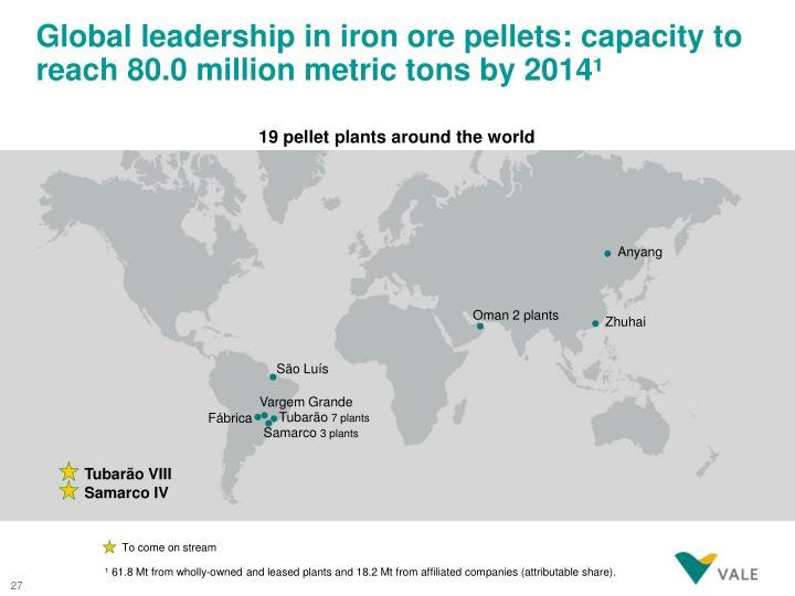 Global leadership in iron ore pellets: capacity to reach 80.0 million metric tons by 2014¹