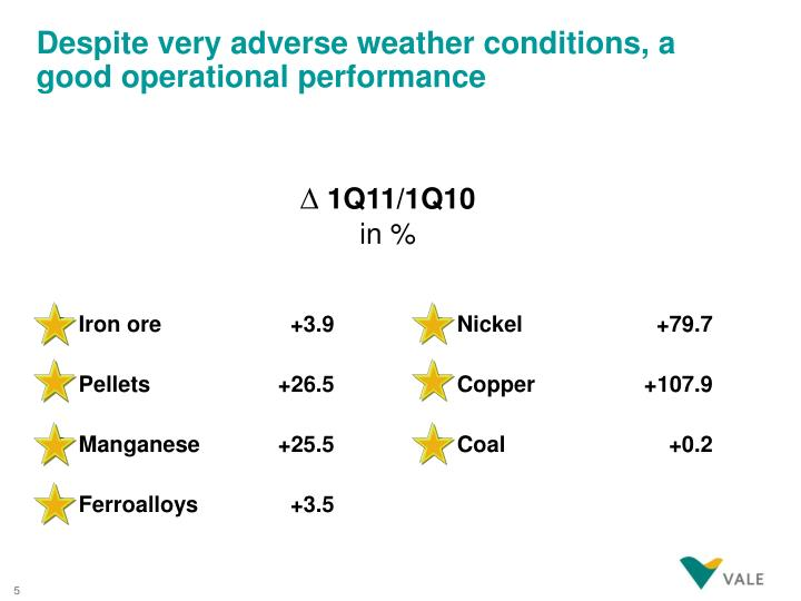 Despite very adverse weather conditions, a good operational performance