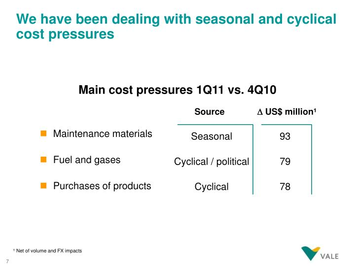 We have been dealing with seasonal and cyclical cost pressures