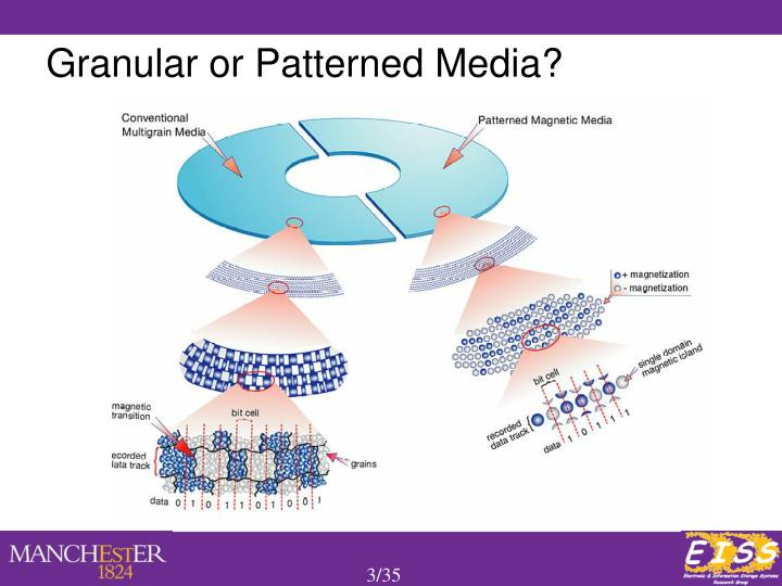 Granular or patterned media