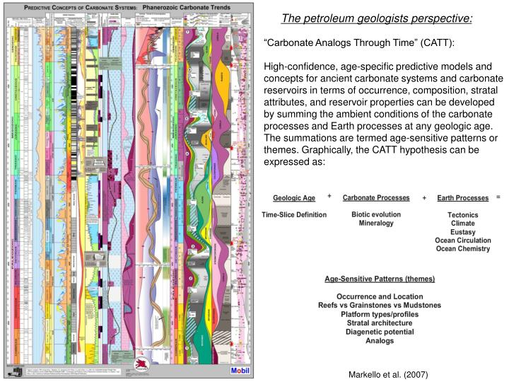 The petroleum geologists perspective: