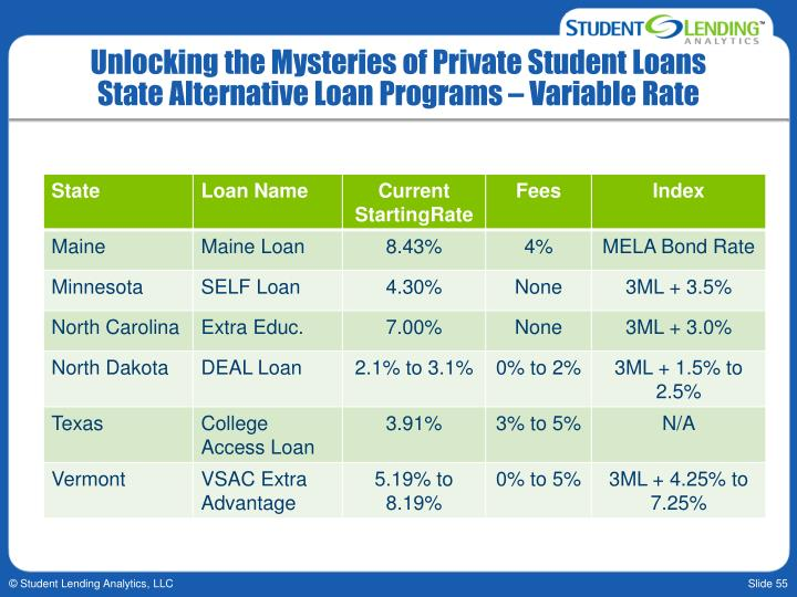 Student Loan Interest Rates | Discover Student Loans