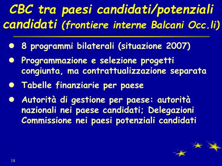 CBC tra paesi candidati/potenziali candidati