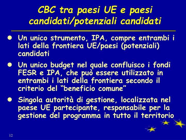 CBC tra paesi UE e paesi candidati/potenziali candidati