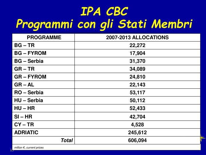 IPA CBC