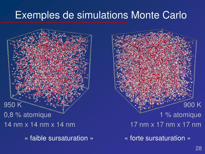 Exemples de simulations Monte Carlo