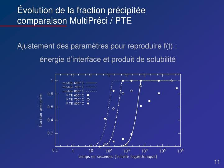 Évolution de la fraction précipitée   comparaison MultiPréci / PTE