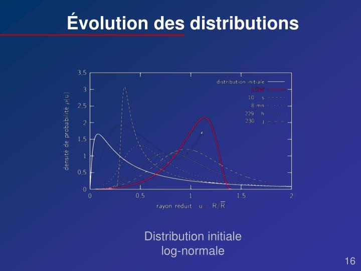 Évolution des distributions