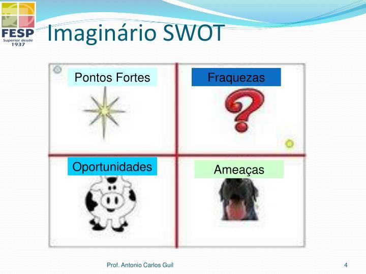Imaginário SWOT