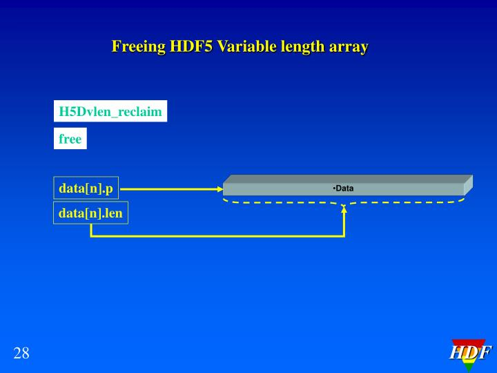 Freeing HDF5 Variable length array