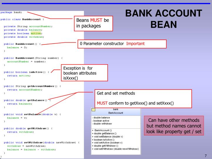 BANK ACCOUNT BEAN