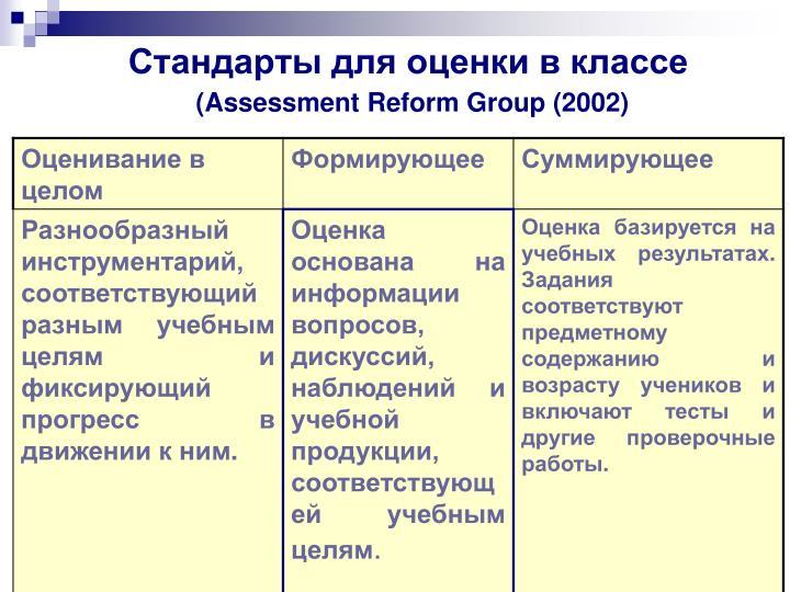 Стандарты для оценки в классе