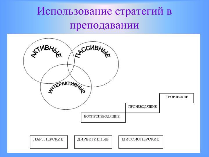 Использование стратегий в преподавании