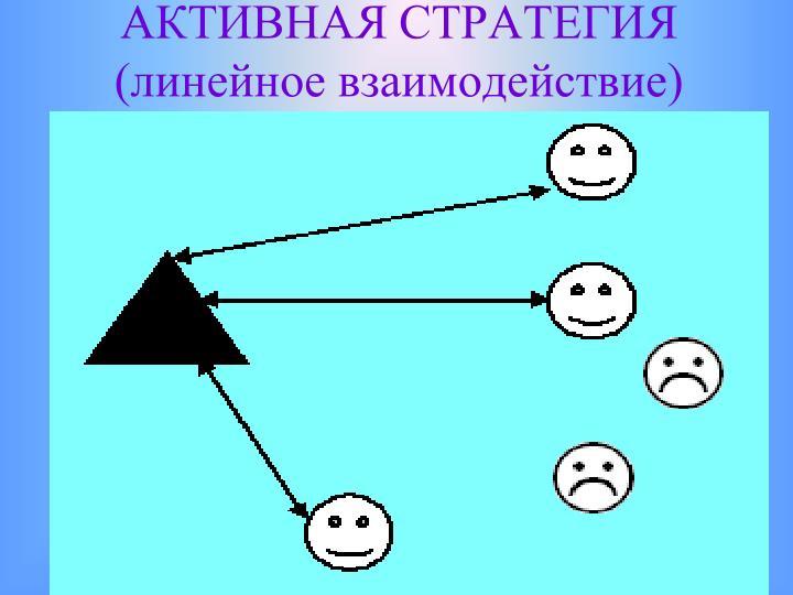 АКТИВНАЯ СТРАТЕГИЯ
