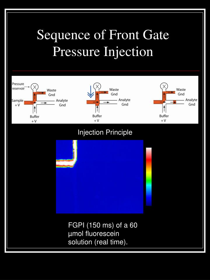 Sequence of front gate pressure injection