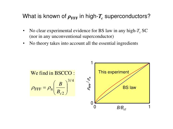 What is known of fff in high t c superconductors