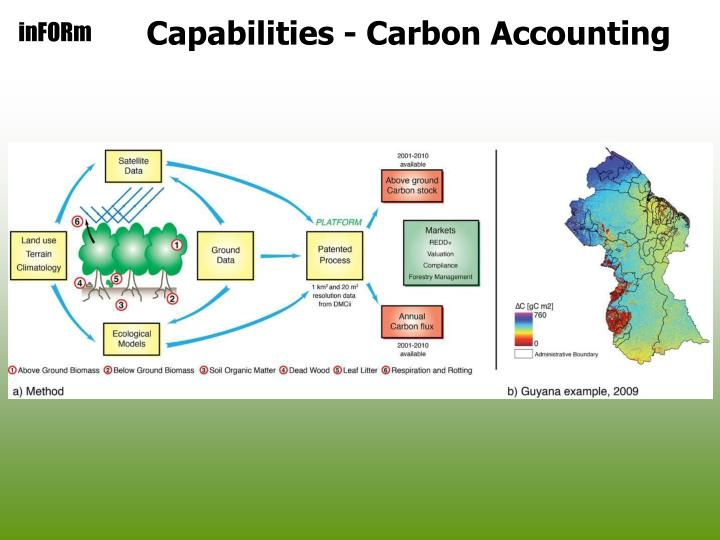 Capabilities - Carbon Accounting