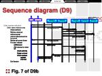 sequence diagram d9