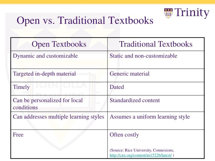 open access vs. traditional publishing dissertation Open-access vs traditional publishing there are so many discussion threads on open access publishing on rg already that it might be worth while to check these out.