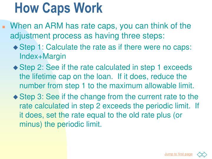 How Caps Work