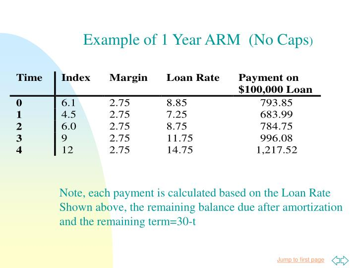Example of 1 Year ARM  (No Caps