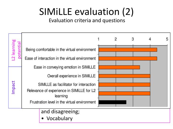 SIMiLLE evaluation (2)