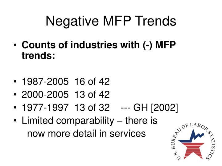 Negative MFP Trends