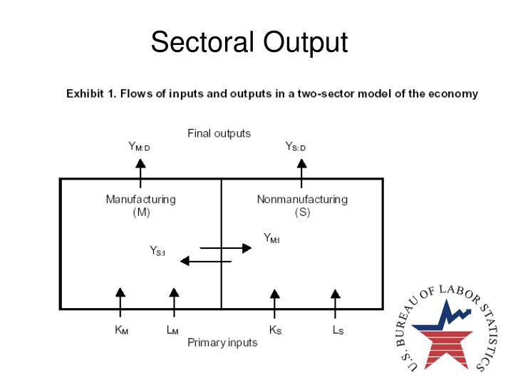 Sectoral Output