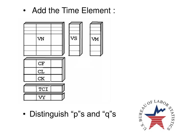 Add the Time Element :