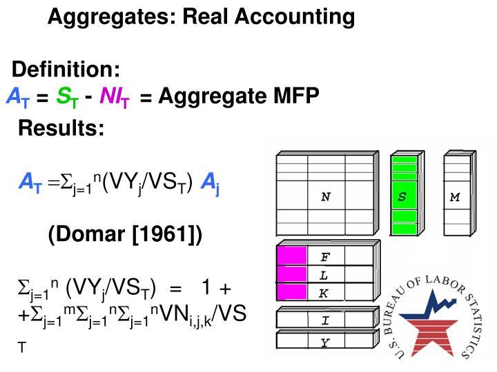 Aggregates: Real Accounting