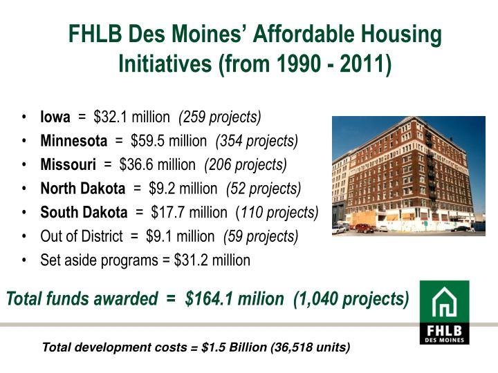 FHLB Des Moines' Affordable Housing Initiatives (from 1990 - 2011)