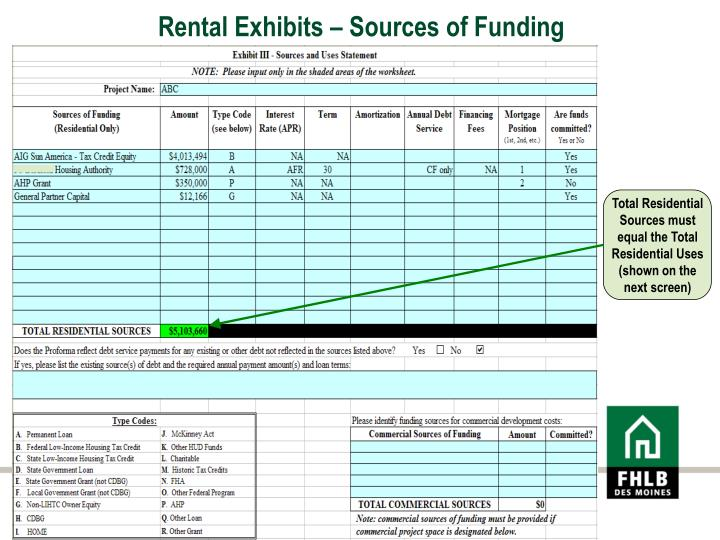 Rental Exhibits – Sources of Funding