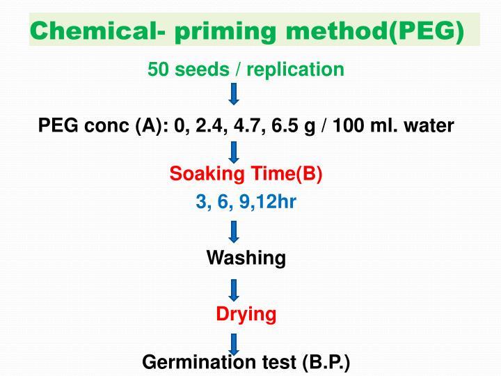 Chemical- priming method(PEG)