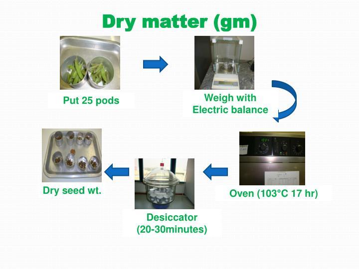 Dry matter (gm)