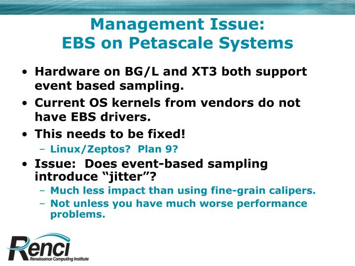 Management Issue: