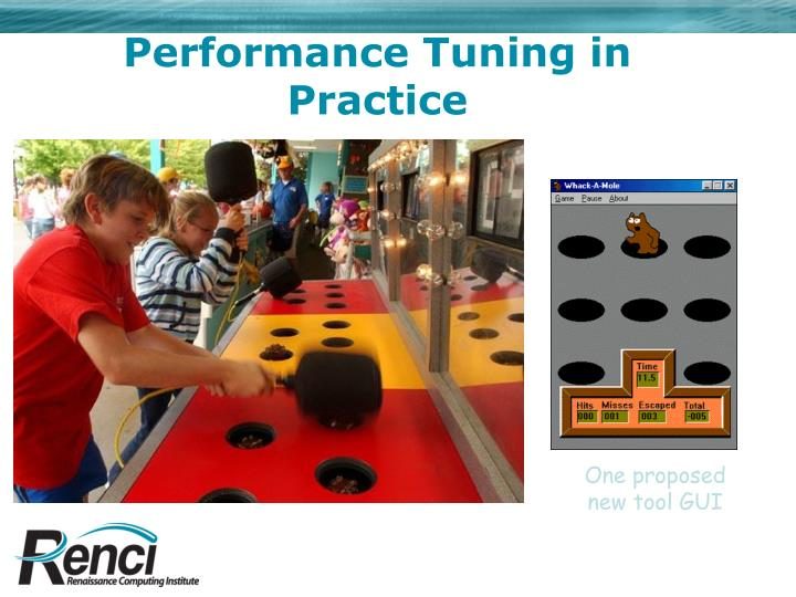 Performance Tuning in Practice
