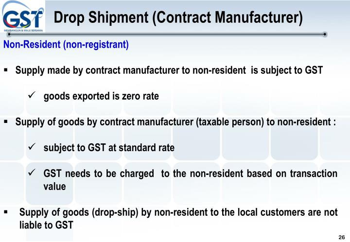 Drop Shipment (Contract Manufacturer)