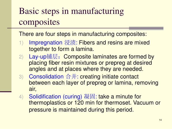 Basic steps in manufacturing composites