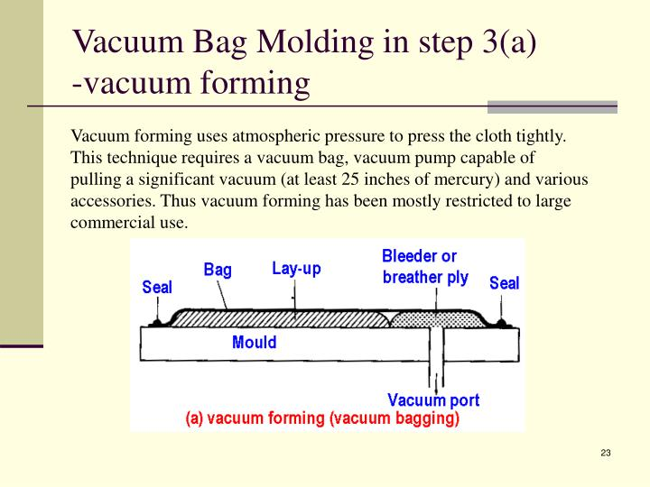 Vacuum Bag Molding in step 3(a)