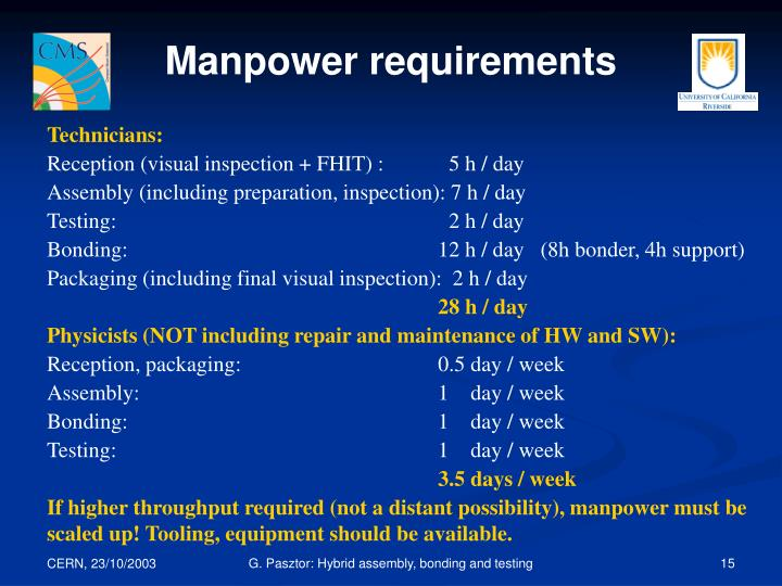 Manpower requirements