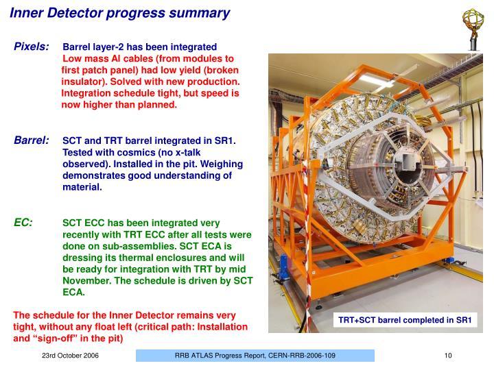 Inner Detector progress summary