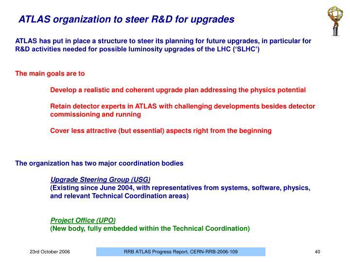 ATLAS organization to steer R&D for upgrades