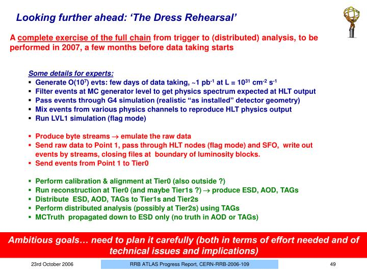 Looking further ahead: 'The Dress Rehearsal'