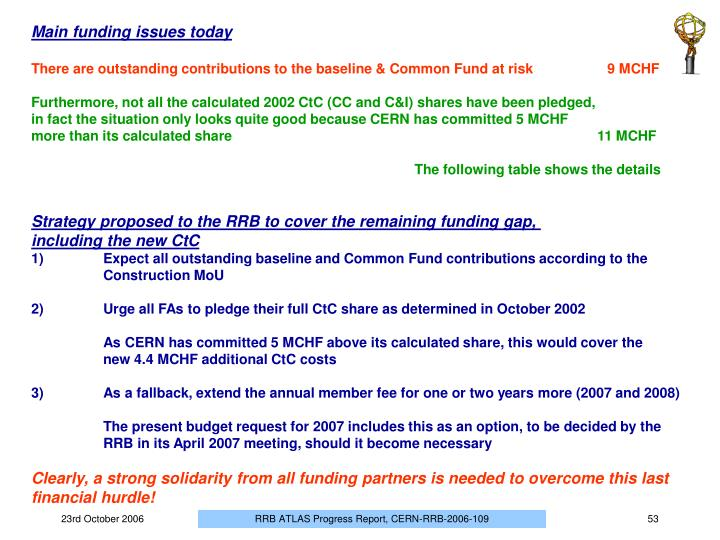 Main funding issues today
