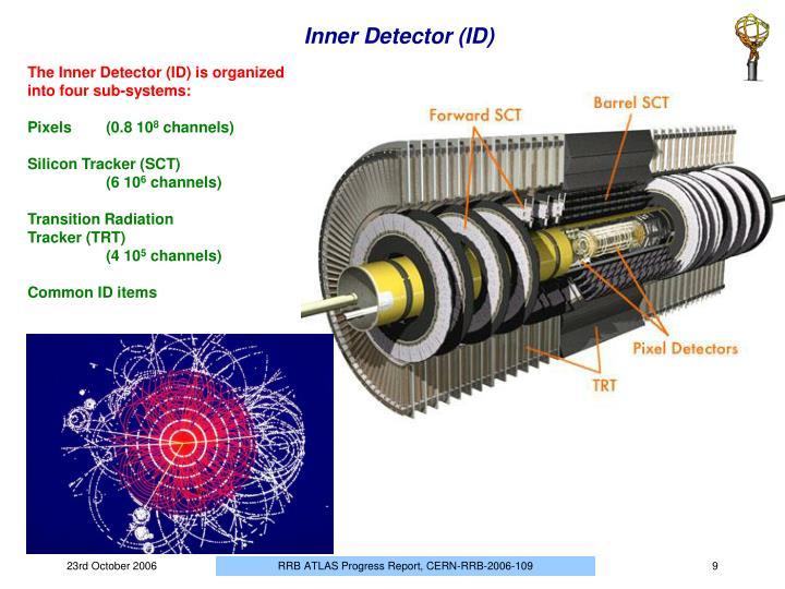 Inner Detector (ID)