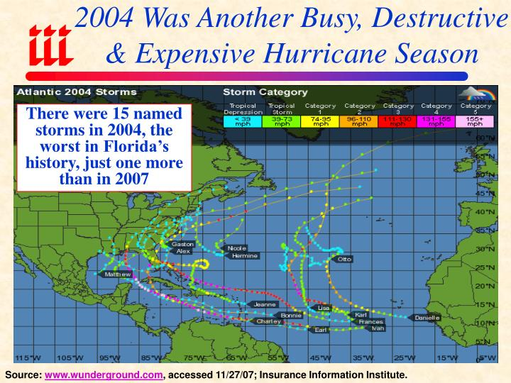 2004 Was Another Busy, Destructive & Expensive Hurricane Season