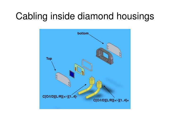 Cabling inside diamond housings