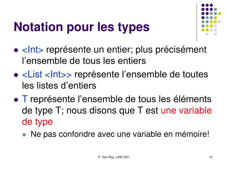 Notation pour les types
